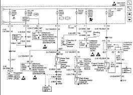 1999 chevy venture engine diagram 1999 chevy metro engine