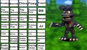 fnaf fan made games for free fnaf world full online at fnaf world game