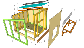 homey ideas 6 diy dog house plans diy houses homeca
