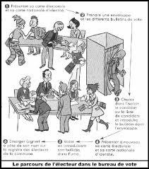 les bureaux de vote bureau de vote info service client