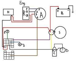 all generation wiring schematics u2013 chevy nova forum u2013 readingrat net