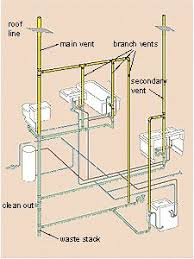 Plumbing For Basement Bathroom by Basement Bathroom With Septic Tank Basements Ideas