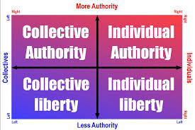 What Does Rugged Individualism Mean Understanding Collectivism And Individualism Fact Myth