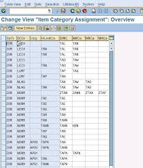 sales order table in sap sap treasure box assigning sales item category to sales order type