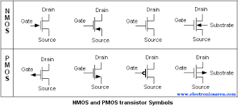 mosfet transistors symbols and structure electronics area