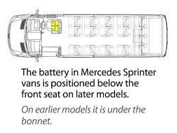 mercedes sprinter van battery location abs batteries