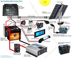 visual schematic powerplant diy power pinterest camper van