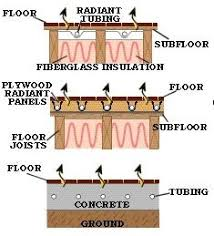 radiant floor heating systems hardwood flooring guide