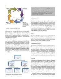 chapter one introduction environmental management system