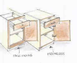 frameless kitchen cabinets vs framed kitchen decoration