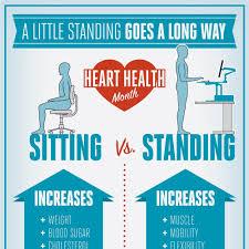 Standing Vs Sitting Desk Benefit Of Standing Desk Benefits Desks For Students Ayresmarcus