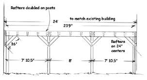 How To Build A Pole Barn Shed Roof by Build An Attached Carport Extreme How To