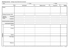 business scoreboard templates sample hr scorecard resume format