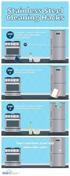 sears home services 49 best appliance maintenance tips images on appliance