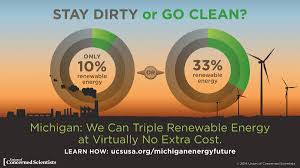 clean energy in the midwest union of concerned scientists