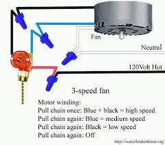 wiring ceiling fan fascinating 3 speed fan wiring diagram cool