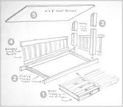 Diy Firewood Storage Shed Plans by 51 Best Wood Sheds Images On Pinterest Firewood Storage Garden