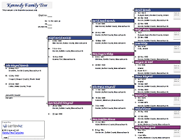 Free Family Tree Template Excel Free Family Tree Template For Excel Organization Ideas