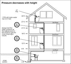 home inspection checklist a pro home inspection hammond la