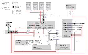 wiring diagram for solar power system carlplant