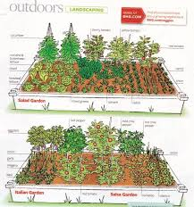 Gardening Layout Gardening Layout Archives Page 6 Of 10 Gardening Living