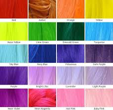 kankalone hair colors mahogany best 25 hair dye color chart ideas on pinterest excited