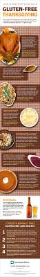 best 25 classic thanksgiving menu ideas on