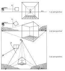 types of perspective u2014 arch 100a fundamentals of architectural