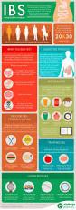 best 25 inflammatory bowel disease diet ideas on pinterest ibd