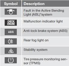 kia warning lights symbols volvo xc60 indicator and information symbols indicator