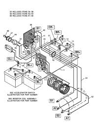 wiring diagram ez go golf cart 1998 2005 1989 pdf winkl