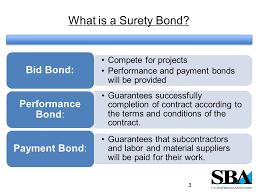 bid bond surety bond guarantee program what is a surety bond agreement