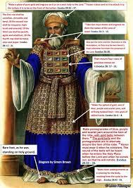 high priest garments pictures description of high priest garments esnoga beit hashoavah