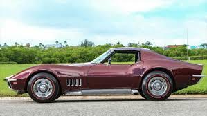 66 corvette stingray corvette stingray custom cars 66 mobmasker