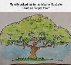 Tree Puns Puns That Will Make You Facepalm So