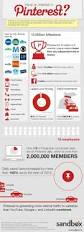 35 best social media facts u0026 figures images on pinterest social