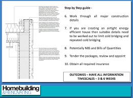100 home design 3d not working 88 best architecture u0026