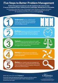 Service Desk Management Process 5 Steps To Better Problem Management