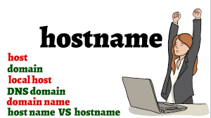 What Is Dns Domain Name by What Is Host Local Host Host Name Hostname Domain Fqdn Dns
