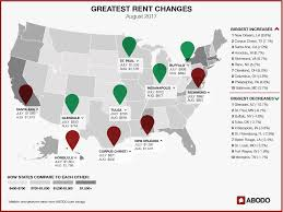 honolulu apartments for rent 1 bedroom honolulu among top 10 most expensive cities for renters in august