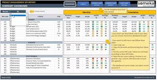 7 answers what are some basics kpis for a project management office