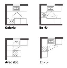 plan de cuisine en l plan de cuisine par où commencer houdan cuisines