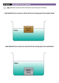 upthrust and buoyancy force arrows by erhgiez teaching resources