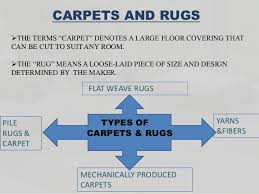 Different Kinds Of Rugs Flooring And Its Types