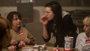Hit The Floor Next Season - orange is the new black u0027 season 5 laura prepon on directing