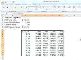 two way data table excel create data table in excel table one way data table excel gotlo club