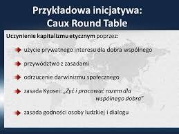 Caux Round Table Ekonomia Instytucjonalna Ppt Pobierz