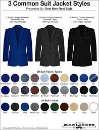 types of grays sports jackets vs blazers vs suit jackets the art of manliness