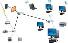 Networks - Home office network design