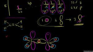 sp hybridization video chemical bonds khan academy